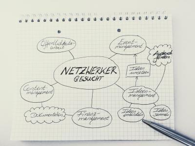 Netzwerker